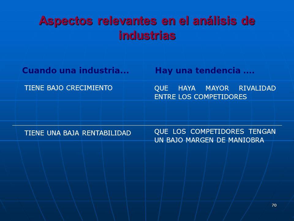 70 Aspectos relevantes en el análisis de industrias Cuando una industria... Hay una tendencia …. TIENE BAJO CRECIMIENTO TIENE UNA BAJA RENTABILIDAD QU