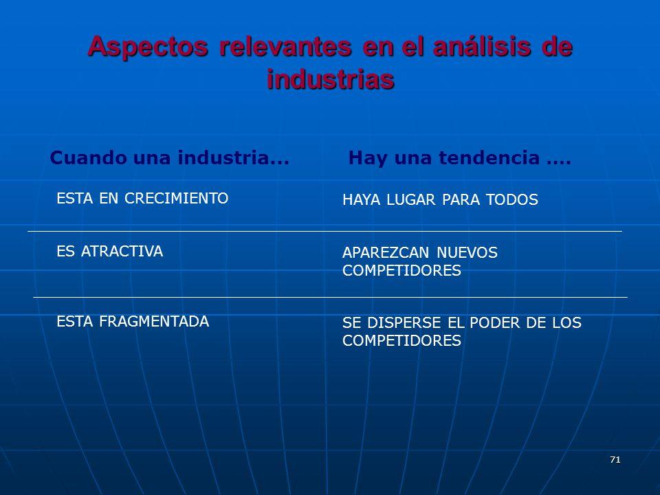 71 Aspectos relevantes en el análisis de industrias Hay una tendencia …. Cuando una industria... ESTA EN CRECIMIENTO ES ATRACTIVA ESTA FRAGMENTADA HAY