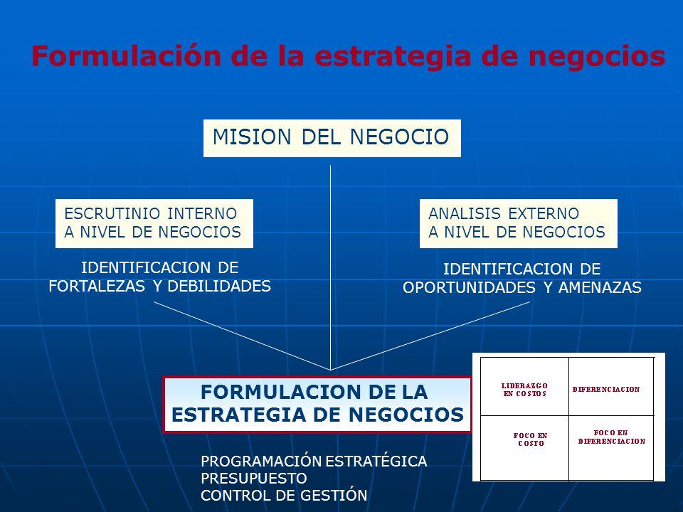 74 Formulación de la estrategia de negocios MISION DEL NEGOCIO ESCRUTINIO INTERNO A NIVEL DE NEGOCIOS IDENTIFICACION DE FORTALEZAS Y DEBILIDADES ANALI