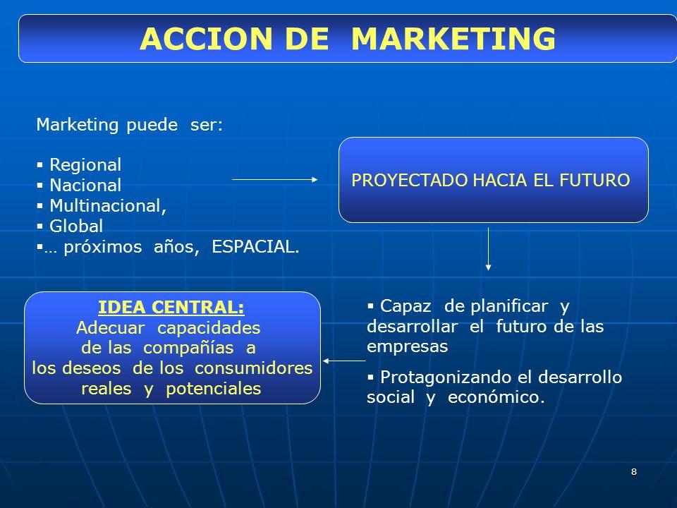 8 ACCION DE MARKETING Marketing puede ser: Regional Nacional Multinacional, Global … próximos años, ESPACIAL. PROYECTADO HACIA EL FUTURO Capaz de plan