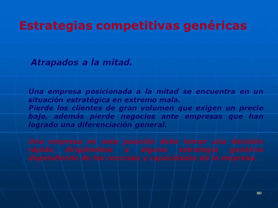 80 Estrategias competitivas genéricas Atrapados a la mitad. Una empresa posicionada a la mitad se encuentra en un situación estratégica en extremo mal