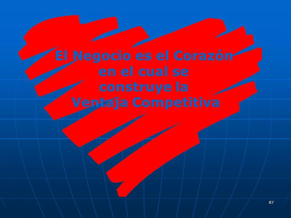 87 El Negocio es el Corazón en el cual se construye la Ventaja Competitiva