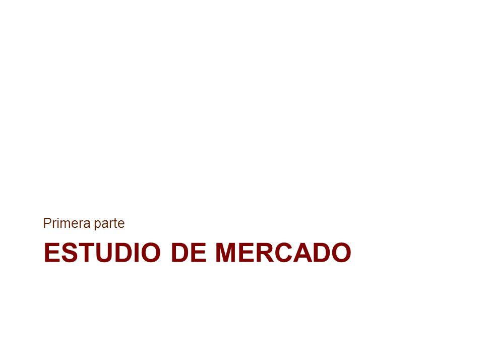 Bibliografía Fuente primaria: Docente Ricardo Muñoz –Ingeniero Electronico Inacap Santiago Sur Roger Pressman Profesor: Richard Zúñiga C.