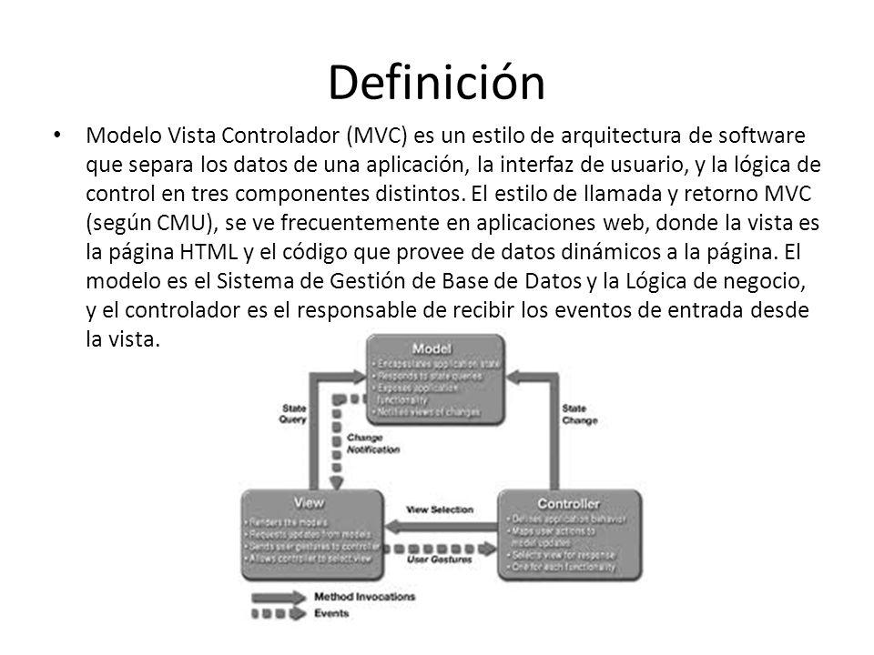 Definición Modelo Vista Controlador (MVC) es un estilo de arquitectura de software que separa los datos de una aplicación, la interfaz de usuario, y l