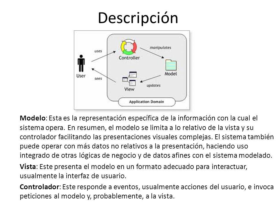 Descripción Modelo: Esta es la representación específica de la información con la cual el sistema opera. En resumen, el modelo se limita a lo relativo