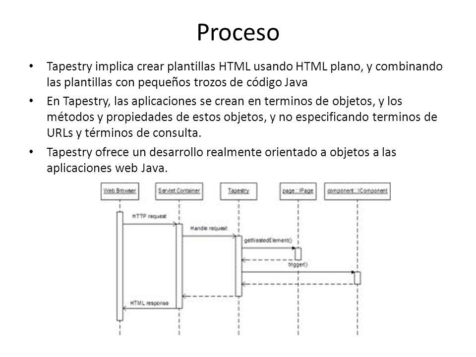 Proceso Tapestry implica crear plantillas HTML usando HTML plano, y combinando las plantillas con pequeños trozos de código Java En Tapestry, las apli