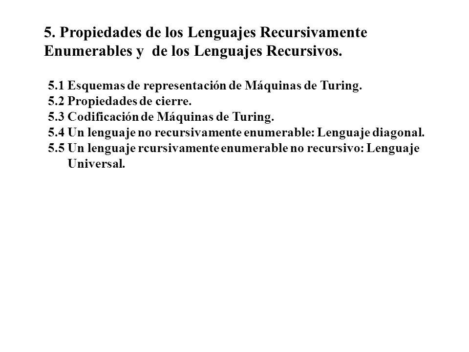 5. Propiedades de los Lenguajes Recursivamente Enumerables y de los Lenguajes Recursivos. 5.1 Esquemas de representación de Máquinas de Turing. 5.2 Pr