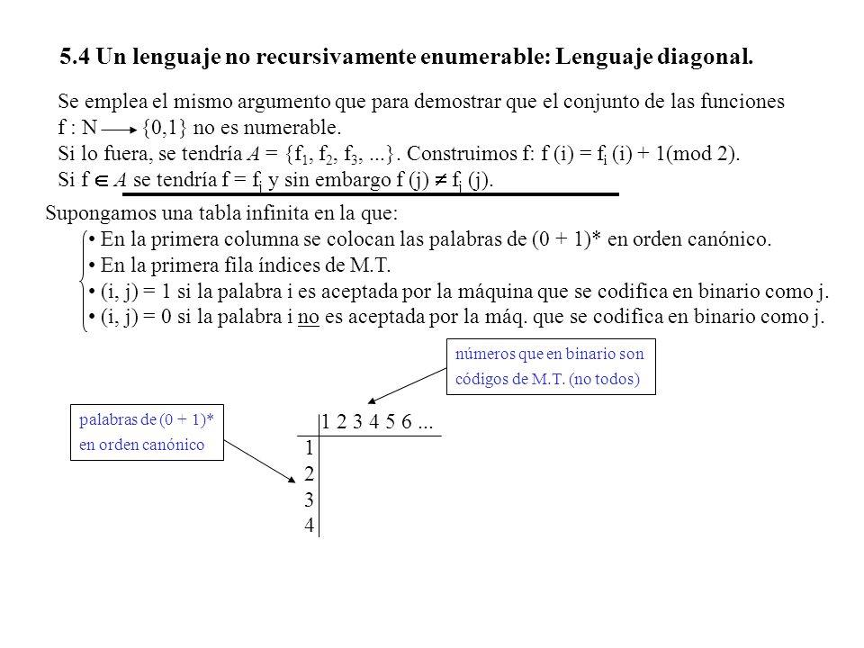 5.4 Un lenguaje no recursivamente enumerable: Lenguaje diagonal. Se emplea el mismo argumento que para demostrar que el conjunto de las funciones f :