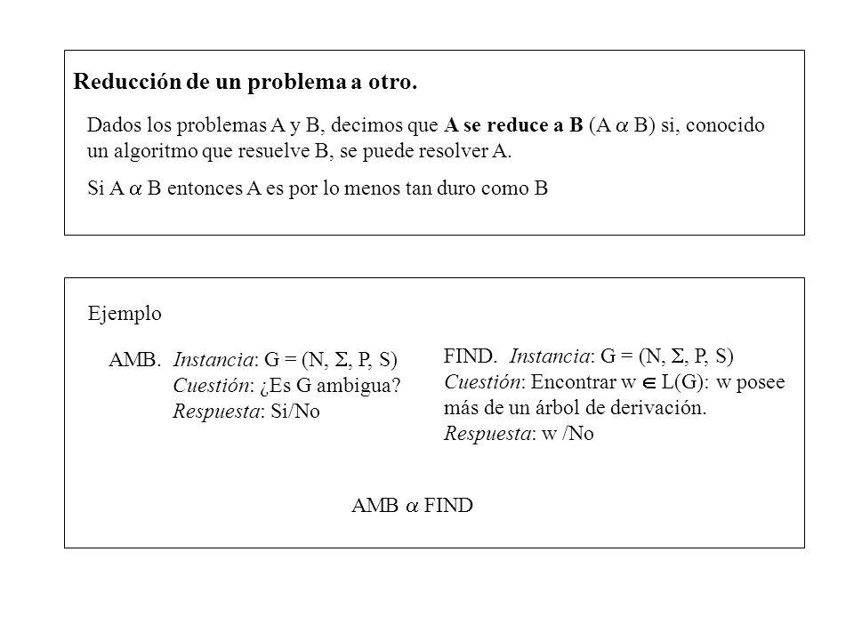 Dados los problemas A y B, decimos que A se reduce a B (A B) si, conocido un algoritmo que resuelve B, se puede resolver A. Reducción de un problema a