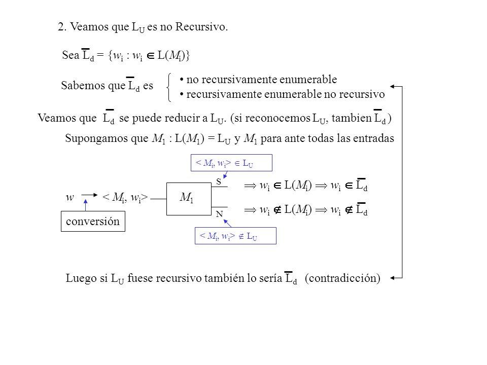 2. Veamos que L U es no Recursivo. Sabemos que L d es no recursivamente enumerable recursivamente enumerable no recursivo Sea L d = {w i : w i L(M i )