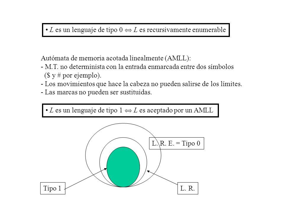 L es un lenguaje de tipo 0 L es recursivamente enumerable Autómata de memoria acotada linealmente (AMLL): - M.T. no determinista con la entrada enmarc