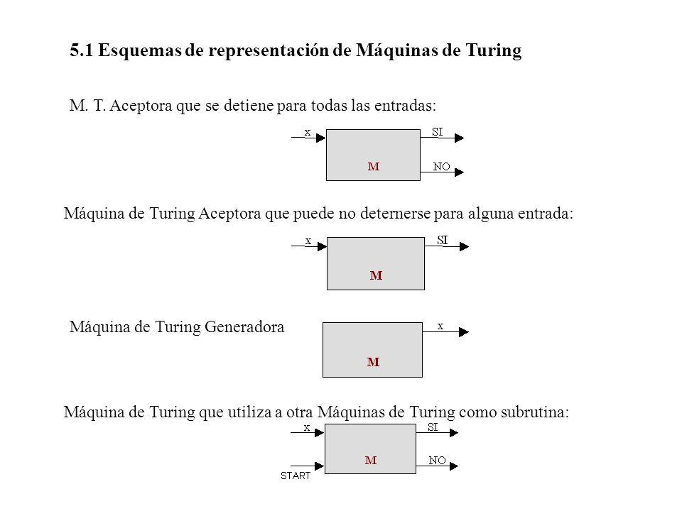 M. T. Aceptora que se detiene para todas las entradas: Máquina de Turing Generadora Máquina de Turing que utiliza a otra Máquinas de Turing como subru