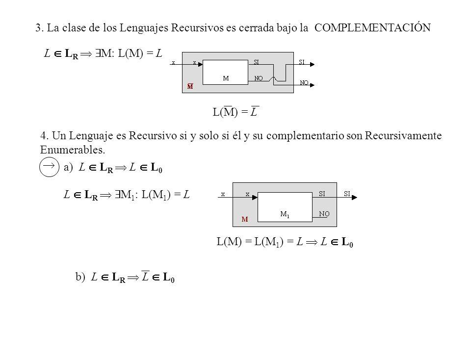 3. La clase de los Lenguajes Recursivos es cerrada bajo la COMPLEMENTACIÓN 4. Un Lenguaje es Recursivo si y solo si él y su complementario son Recursi