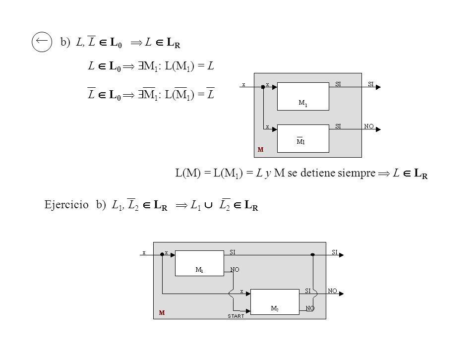 b) L, L L 0 L L R L L 0 M 1 : L(M 1 ) = L L(M) = L(M 1 ) = L y M se detiene siempre L L R Ejercicio b) L 1, L 2 L R L 1 L 2 L R