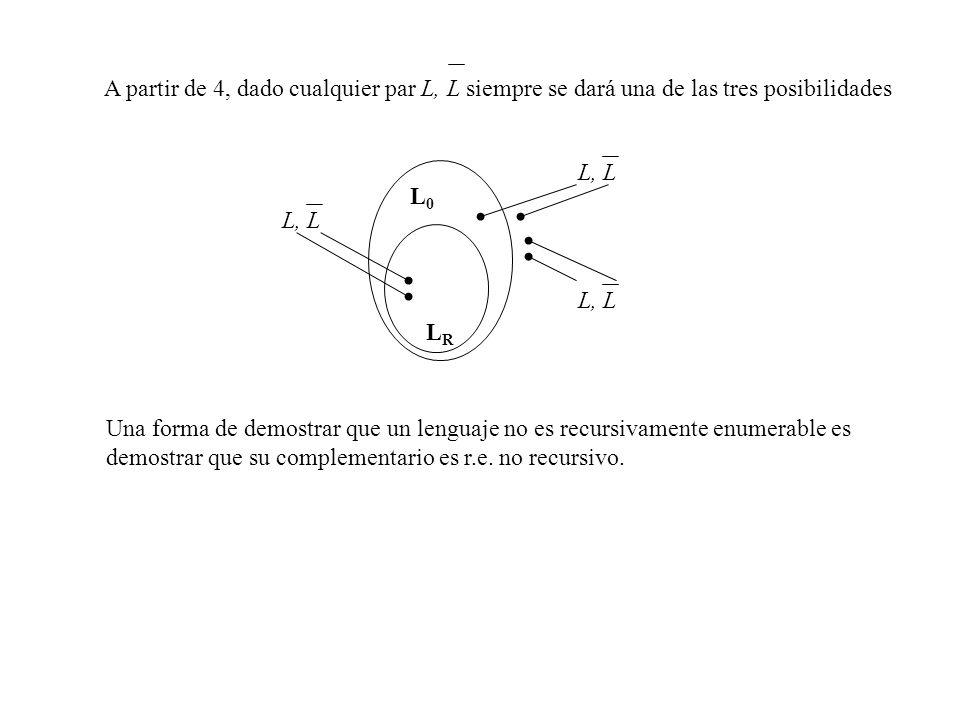 A partir de 4, dado cualquier par L, L siempre se dará una de las tres posibilidades LRLR L0L0 L, L Una forma de demostrar que un lenguaje no es recur