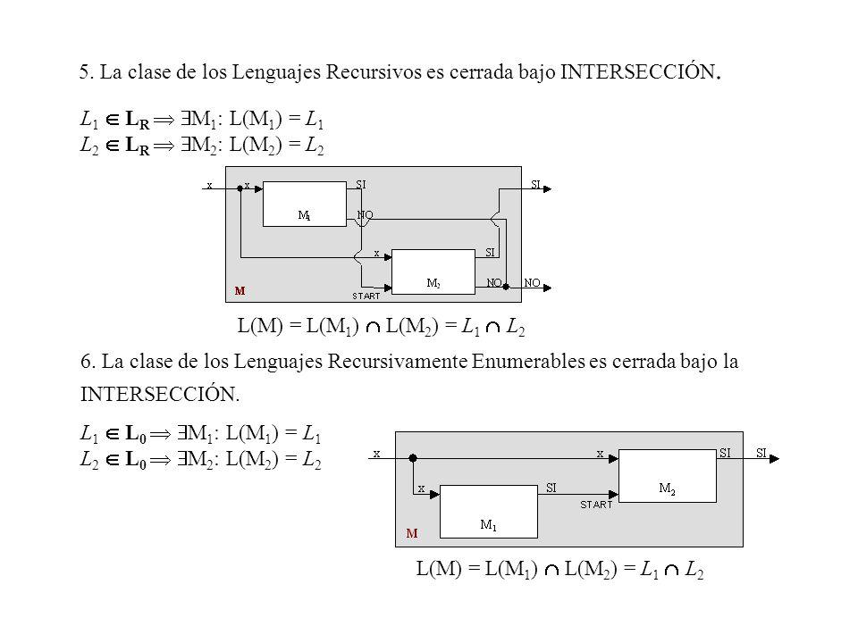 5. La clase de los Lenguajes Recursivos es cerrada bajo INTERSECCIÓN. 6. La clase de los Lenguajes Recursivamente Enumerables es cerrada bajo la INTER