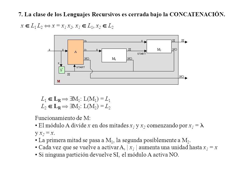 7. La clase de los Lenguajes Recursivos es cerrada bajo la CONCATENACIÓN. L 1 L R M 1 : L(M 1 ) = L 1 L 2 L R M 2 : L(M 2 ) = L 2 x L 1 L 2 x = x 1 x