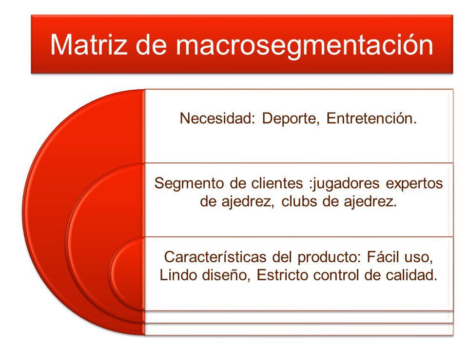 Matriz de macro segmentación Necesidad: Deporte, Entretención. Segmento de clientes :jugadores expertos de ajedrez, clubs de ajedrez. Características