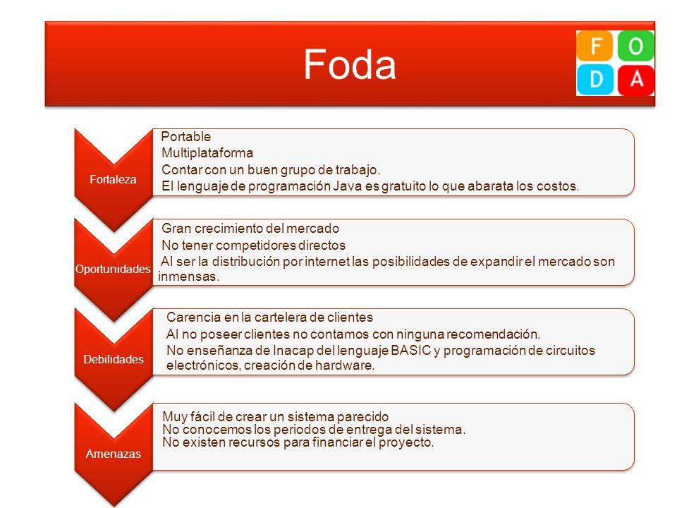 foda Foda Fortaleza Portable Multiplataforma Contar con un buen grupo de trabajo. El lenguaje de programación Java es gratuito lo que abarata los cost