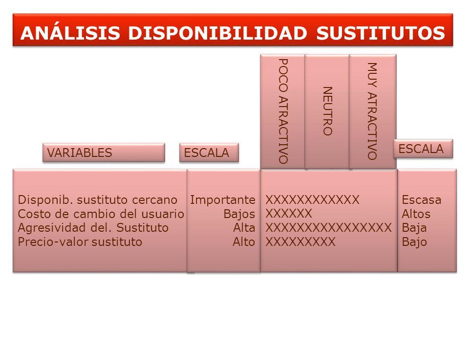 ANÁLISIS ACCIONES DEL GOBIERNO Protección de industria Regulación de industria Coherencia de políticas Movmto.