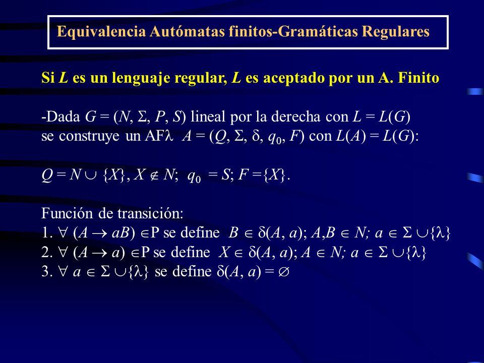 Equivalencia Autómatas finitos-Gramáticas Regulares Si L es un lenguaje regular, L es aceptado por un A.