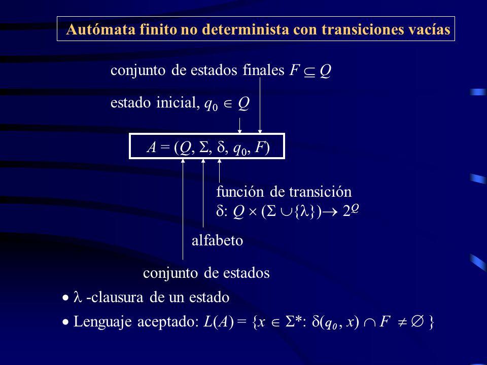 Autómata finito no determinista con transiciones vacías A = (Q,,, q 0, F) conjunto de estados alfabeto función de transición : Q ( { }) 2 Q estado inicial, q 0 Q conjunto de estados finales F Q Lenguaje aceptado: L(A) = {x *: ( q 0, x) F } -clausura de un estado