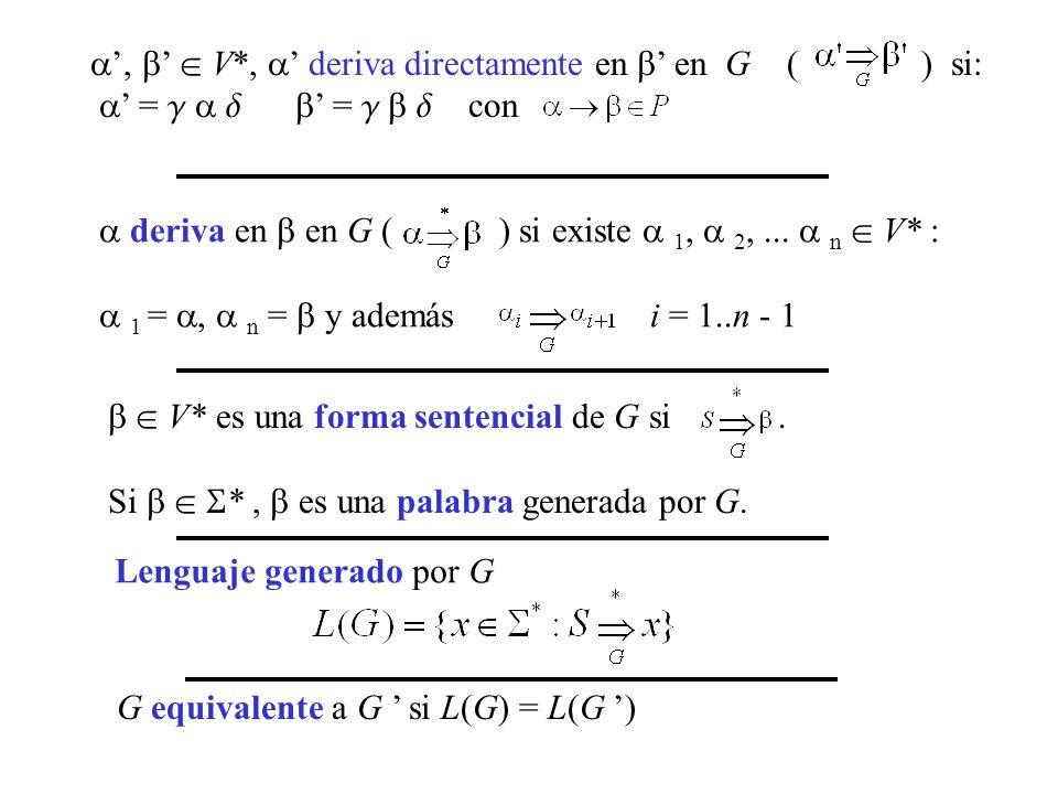 , V*, deriva directamente en en G ( ) si: = = con deriva en en G ( ) si existe 1, 2,...