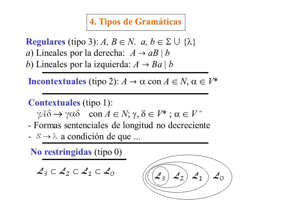 4.Tipos de Gramáticas Regulares (tipo 3): A, B N.