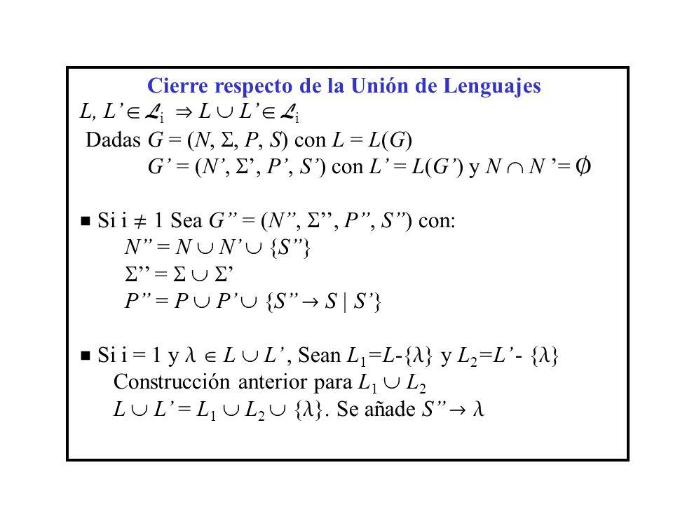 Cierre respecto de la Unión de Lenguajes L, L L i L L L i Dadas G = (N,, P, S) con L = L(G) G = (N,, P, S) con L = L(G) y N N = Si i 1 Sea G = (N,, P, S) con: N = N N {S} = P = P P {S S | S} Si i = 1 y L L, Sean L 1 =L-{ } y L 2 =L - { } Construcción anterior para L 1 L 2 L L = L 1 L 2 { }.