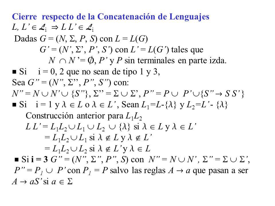 Cierre respecto de la Concatenación de Lenguajes L, L L i L L L i Dadas G = (N,, P, S) con L = L(G) G = (N,, P, S) con L = L(G) tales que N N =, P y P sin terminales en parte izda.