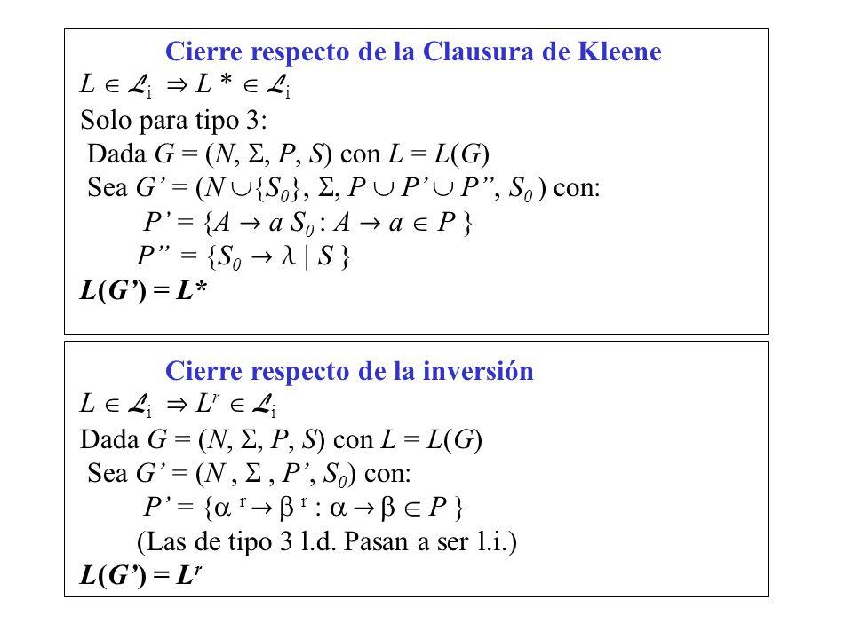 Cierre respecto de la Clausura de Kleene L L i L * L i Solo para tipo 3: Dada G = (N,, P, S) con L = L(G) Sea G = (N {S 0 },, P P P, S 0 ) con: P = {A a S 0 : A a P } P = {S 0 | S } L(G) = L* Cierre respecto de la inversión L L i L r L i Dada G = (N,, P, S) con L = L(G) Sea G = (N,, P, S 0 ) con: P = { r r : P } (Las de tipo 3 l.d.