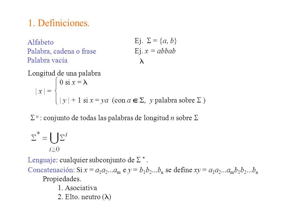 1.Definiciones.