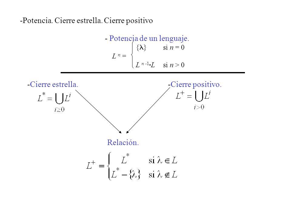 -Cierre estrella.- Potencia de un lenguaje. { } si n = 0 L n = L n -1 L si n > 0 -Cierre positivo.