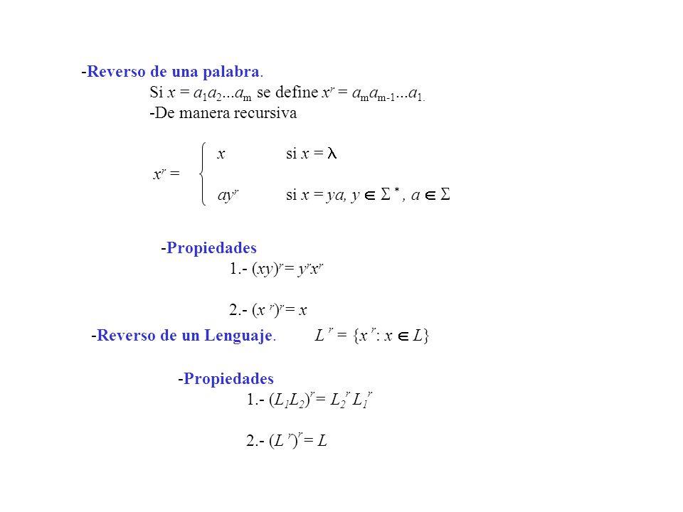 -Reverso de una palabra.Si x = a 1 a 2...a m se define x r = a m a m-1...a 1.