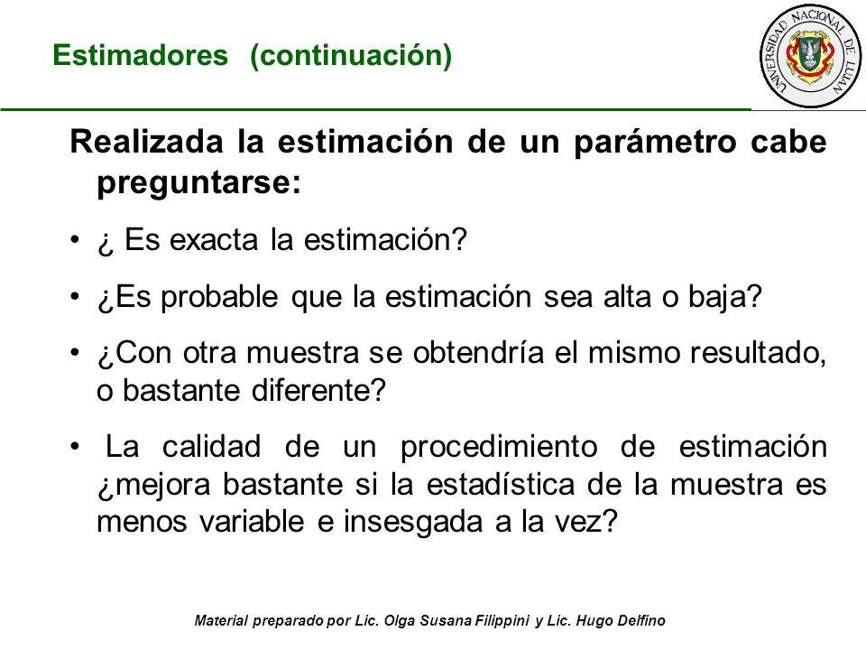 Material preparado por Lic. Olga Susana Filippini y Lic. Hugo Delfino Estimadores (continuación) Realizada la estimación de un parámetro cabe pregunta