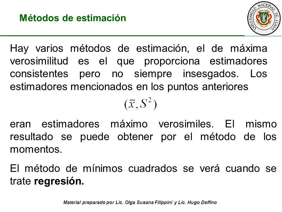 Material preparado por Lic. Olga Susana Filippini y Lic. Hugo Delfino Métodos de estimación Hay varios métodos de estimación, el de máxima verosimilit