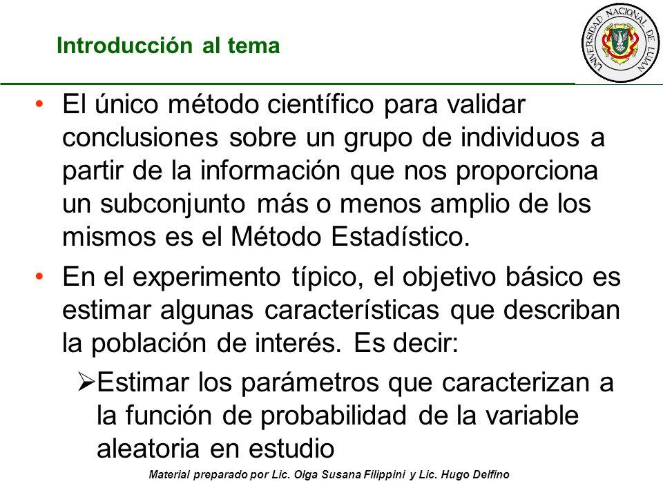 Material preparado por Lic. Olga Susana Filippini y Lic. Hugo Delfino El único método científico para validar conclusiones sobre un grupo de individuo