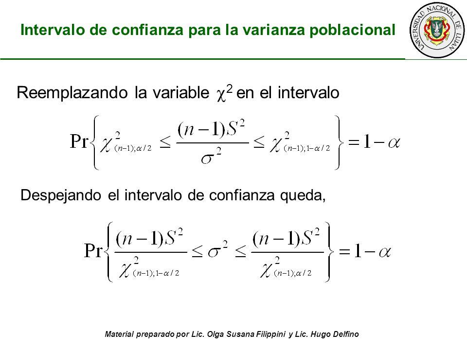 Material preparado por Lic. Olga Susana Filippini y Lic. Hugo Delfino Reemplazando la variable 2 en el intervalo Intervalo de confianza para la varian