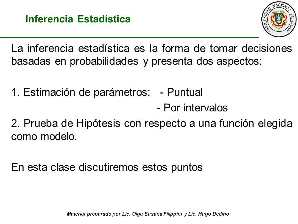 Material preparado por Lic. Olga Susana Filippini y Lic. Hugo Delfino La inferencia estadística es la forma de tomar decisiones basadas en probabilida
