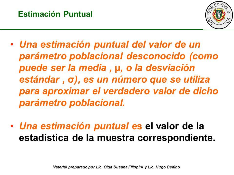 Material preparado por Lic. Olga Susana Filippini y Lic. Hugo Delfino Estimación Puntual Una estimación puntual del valor de un parámetro poblacional
