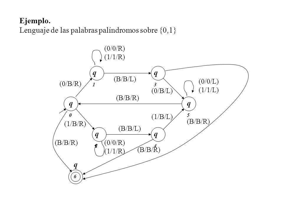 Ejemplo. Lenguaje de las palabras palíndromos sobre {0,1} q0q0 q5q5 q4q4 (B/B/R) (0/B/R) (0/0/R) (1/1/R) (B/B/L) (0/0/L) (1/1/L) q1q1 q2q2 q3q3 (0/B/L