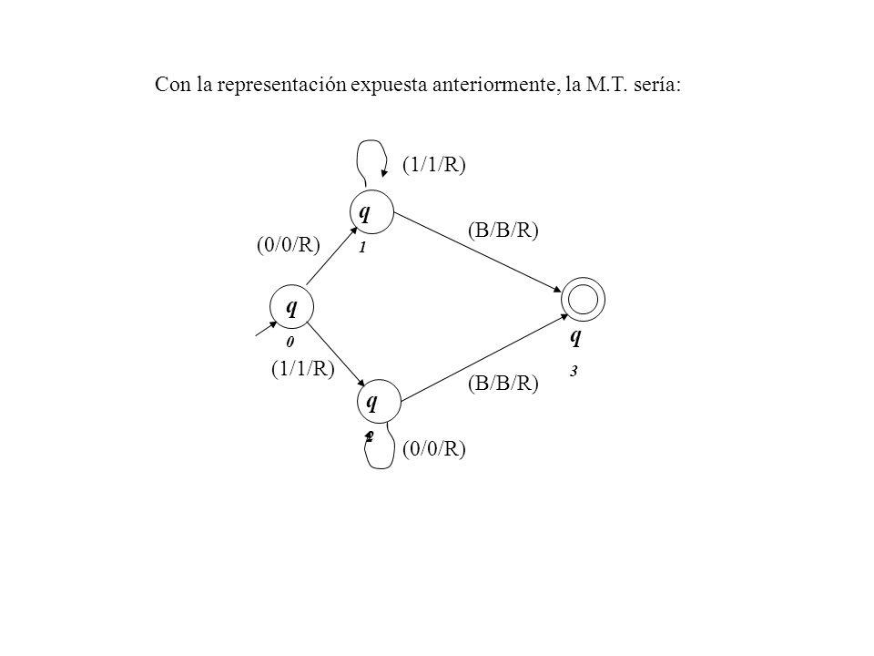 q0q0 (0/0/R) (1/1/R) (B/B/R) q1q1 q2q2 q3q3 (0/0/R) (B/B/R) (1/1/R) Con la representación expuesta anteriormente, la M.T. sería:
