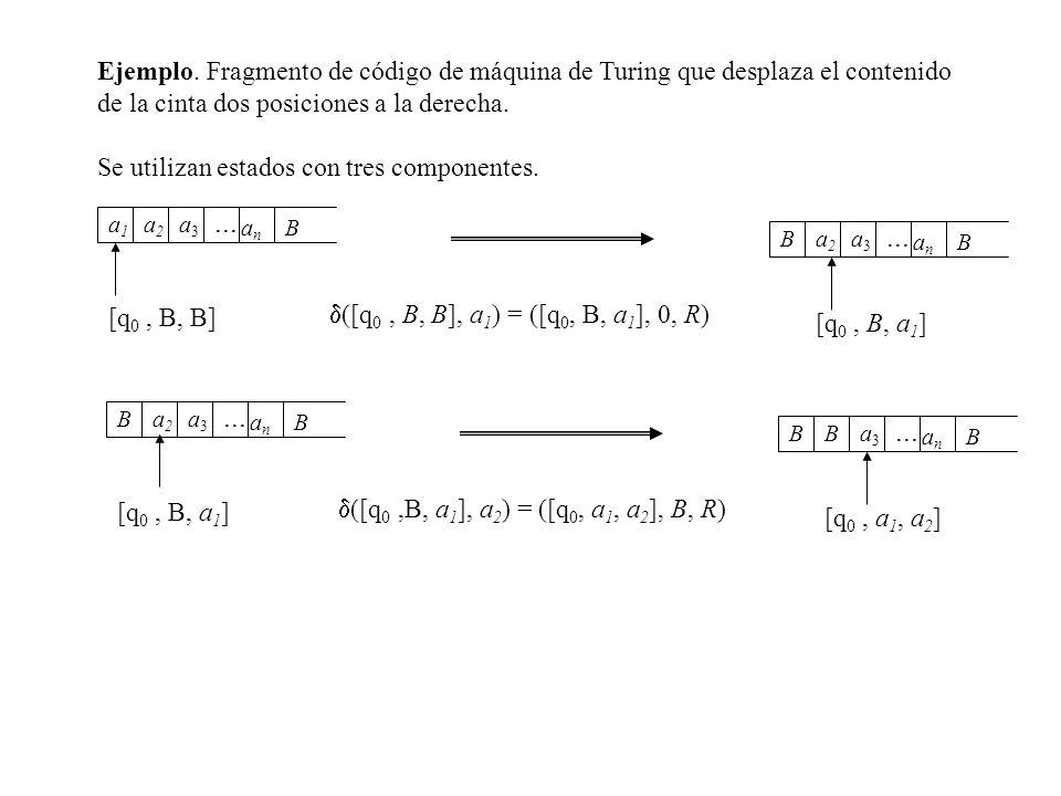 Ejemplo. Fragmento de código de máquina de Turing que desplaza el contenido de la cinta dos posiciones a la derecha. Se utilizan estados con tres comp