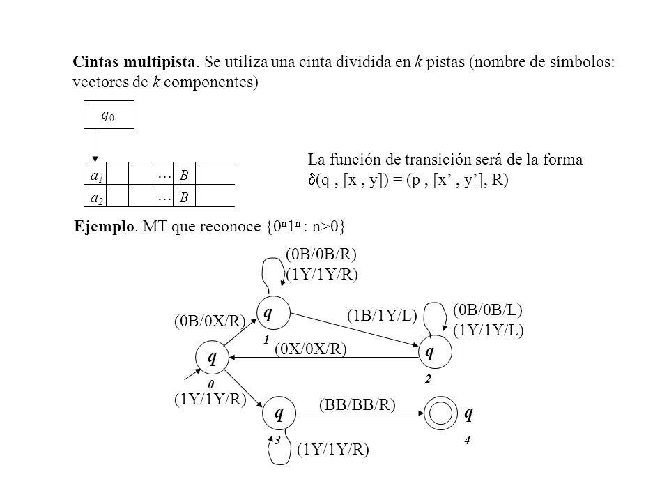 Cintas multipista. Se utiliza una cinta dividida en k pistas (nombre de símbolos: vectores de k componentes)... q0q0 a2a2 a1a1 B B La función de trans