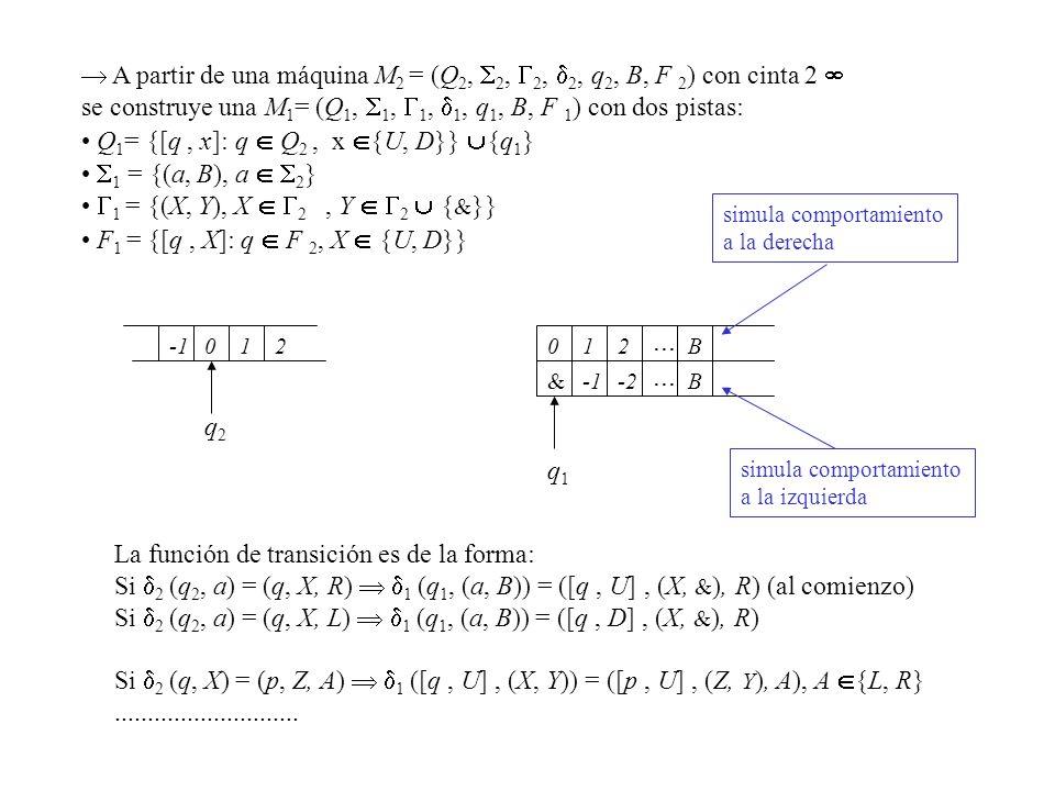 A partir de una máquina M 2 = (Q 2, 2, 2, 2, q 2, B, F 2 ) con cinta 2 se construye una M 1 = (Q 1, 1, 1, 1, q 1, B, F 1 ) con dos pistas: Q 1 = {[q,