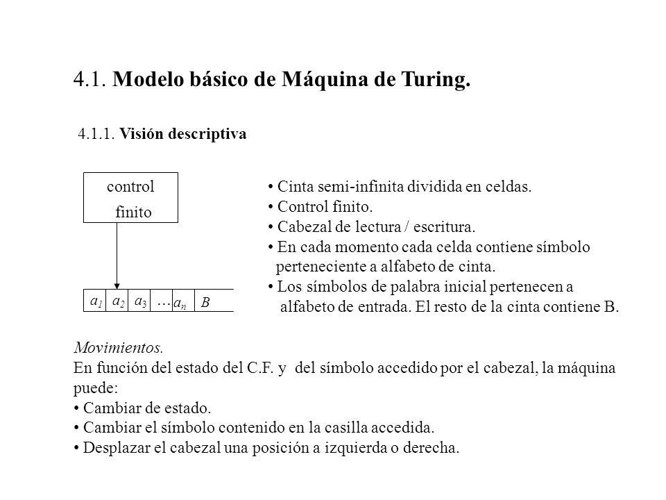 4.1. Modelo básico de Máquina de Turing. anan a3a3 a2a2 a1a1... control finito Cinta semi-infinita dividida en celdas. Control finito. Cabezal de lect