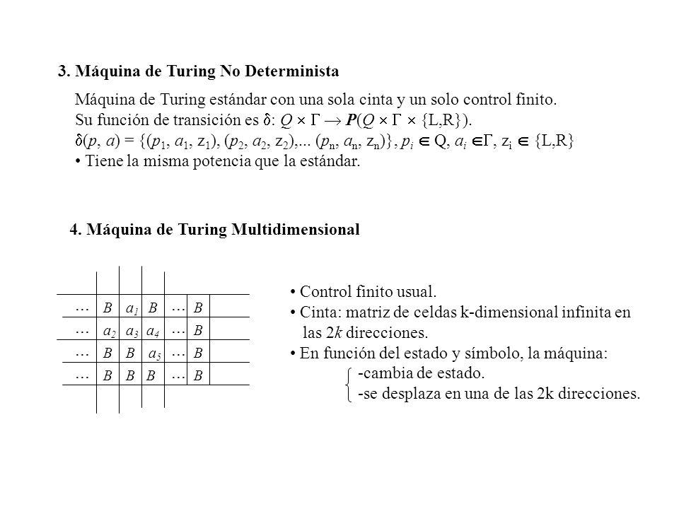 3. Máquina de Turing No Determinista Máquina de Turing estándar con una sola cinta y un solo control finito. Su función de transición es : Q P(Q {L,R}