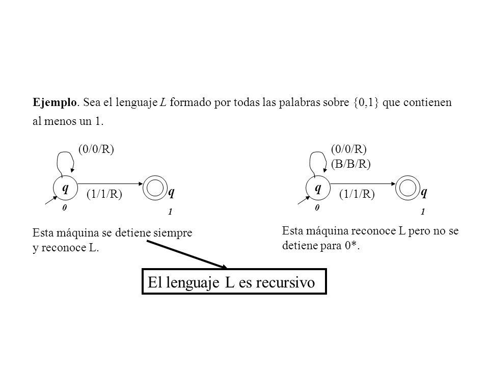Ejemplo. Sea el lenguaje L formado por todas las palabras sobre {0,1} que contienen al menos un 1. q0q0 q1q1 (0/0/R) (1/1/R) q0q0 q1q1 (0/0/R) (B/B/R)