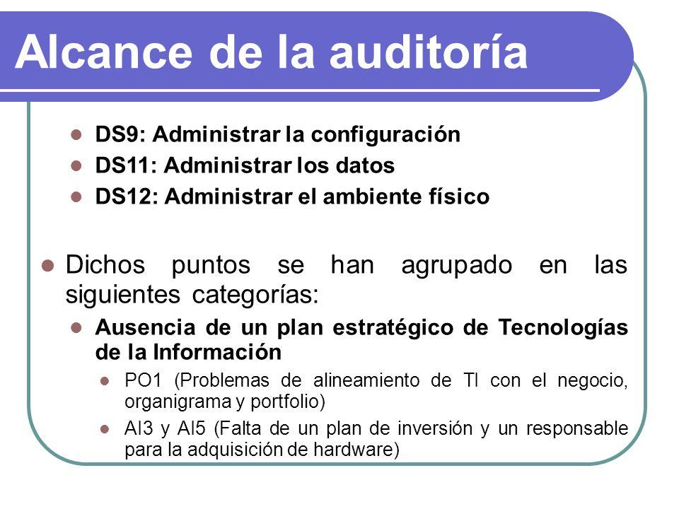 Alcance de la auditoría DS9: Administrar la configuración DS11: Administrar los datos DS12: Administrar el ambiente físico Dichos puntos se han agrupa