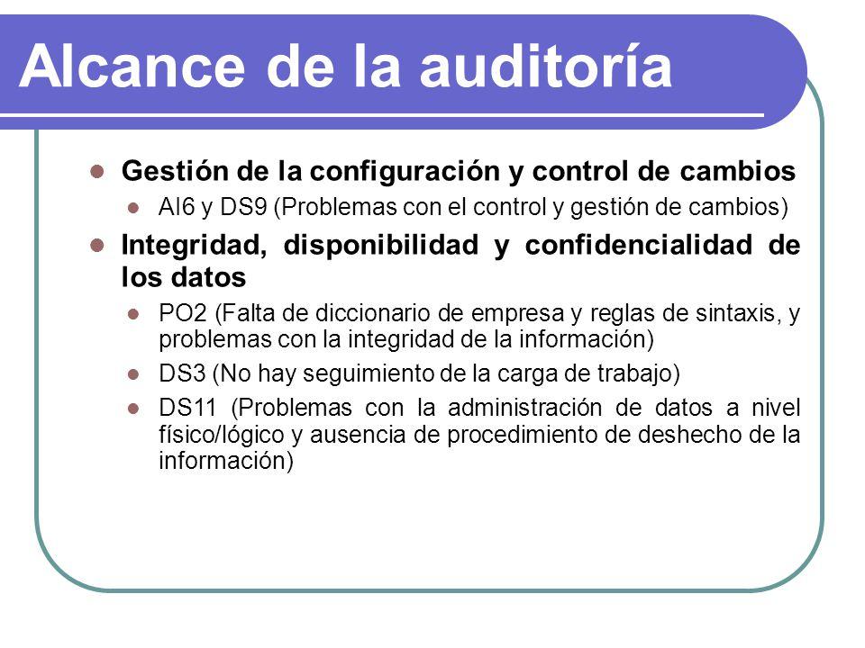 Alcance de la auditoría Gestión de la configuración y control de cambios AI6 y DS9 (Problemas con el control y gestión de cambios) Integridad, disponi